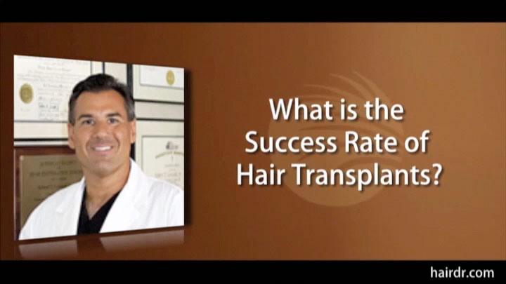 https://www.hairdr.com/wp-content/uploads/video/success-rate.jpg
